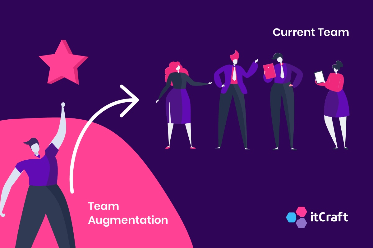 Staff Augmentation Team Structure
