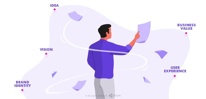 Agile - Wprowadzenie do metodologii