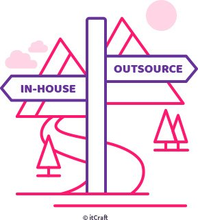 Technology outsourcing - in-house or outsource