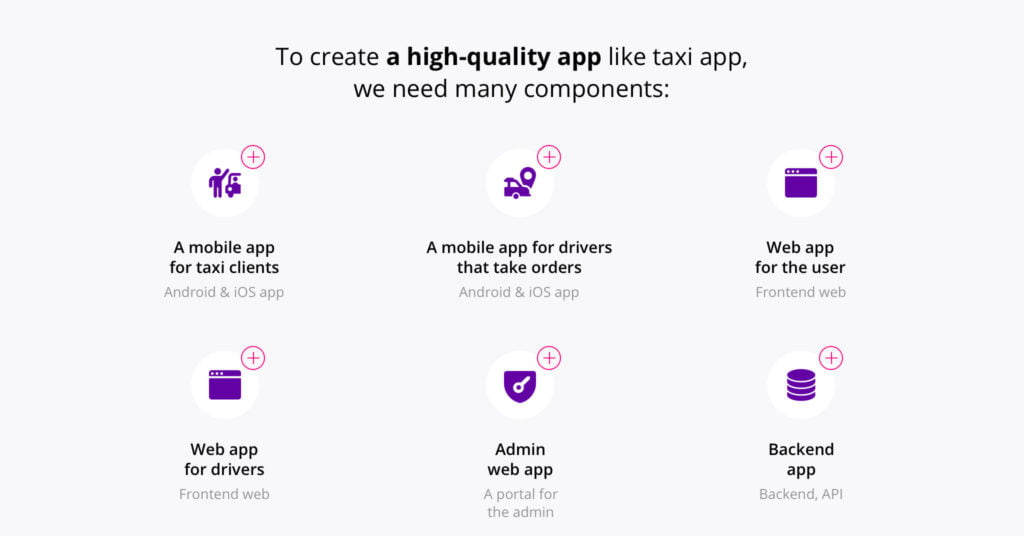 How much does it cost to make a taxi app?