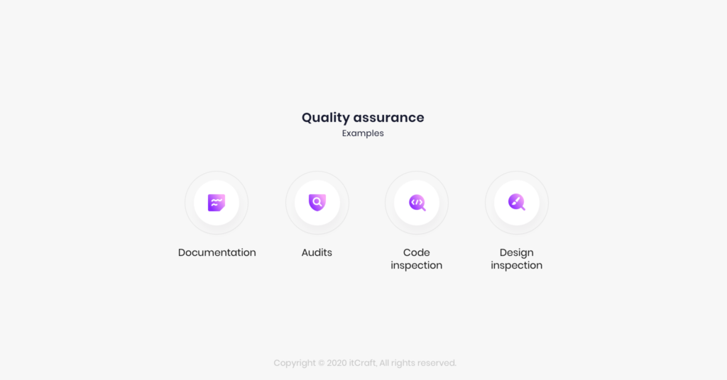 Examples of quality assurance