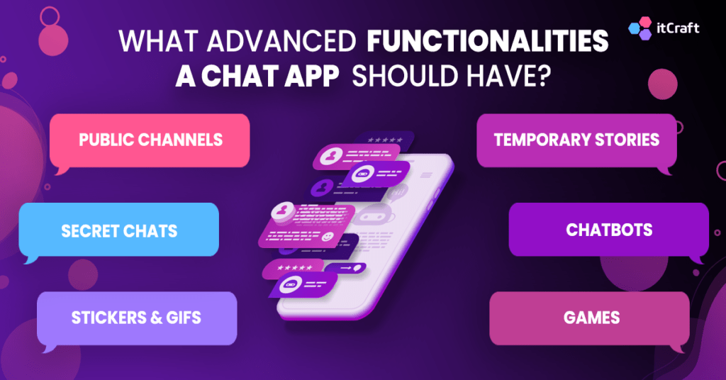 Advanced functionalities of a messaging app