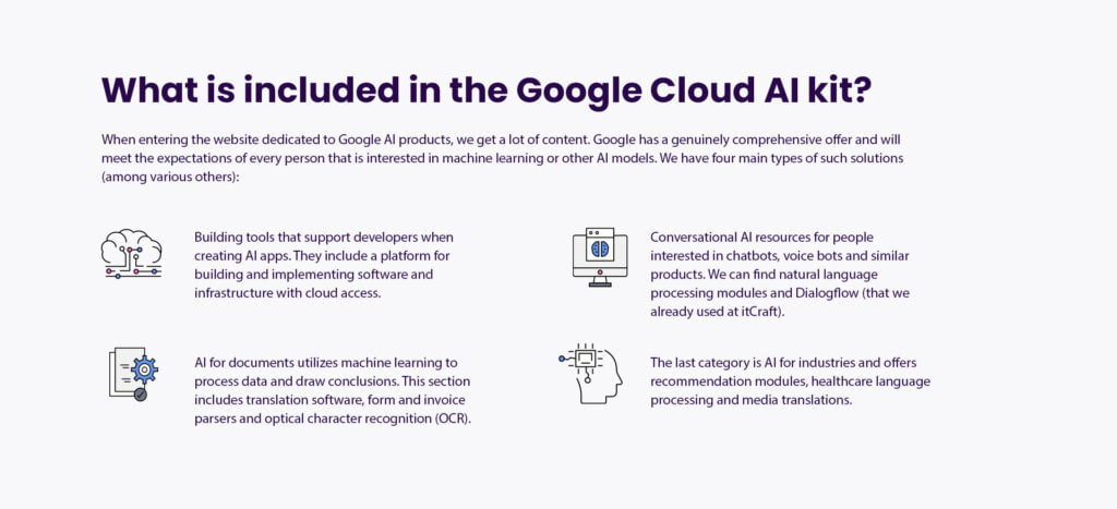 What is included in the Google Cloud AI kit?