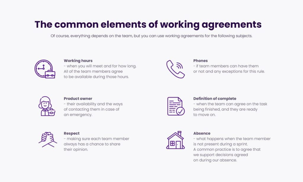 The common elements of working agreements